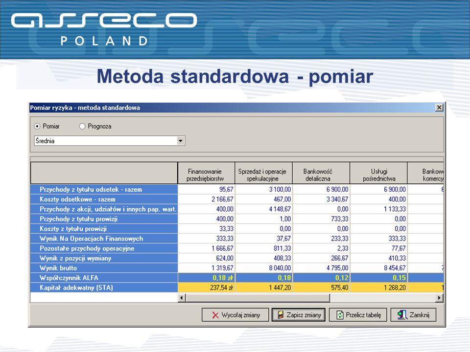 Metoda standardowa - pomiar