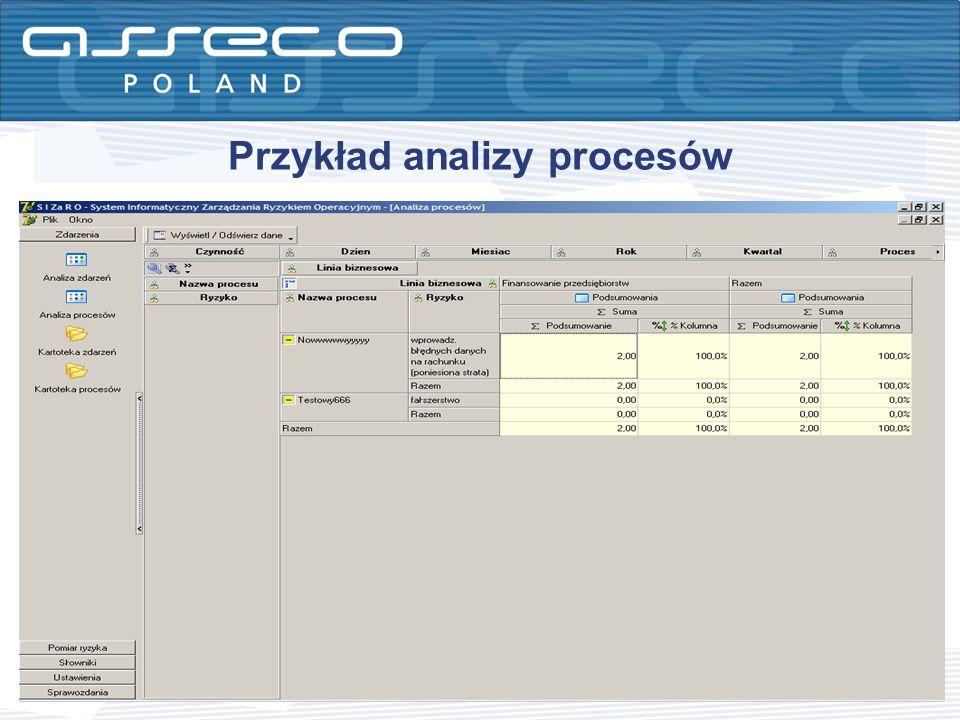 Przykład analizy procesów