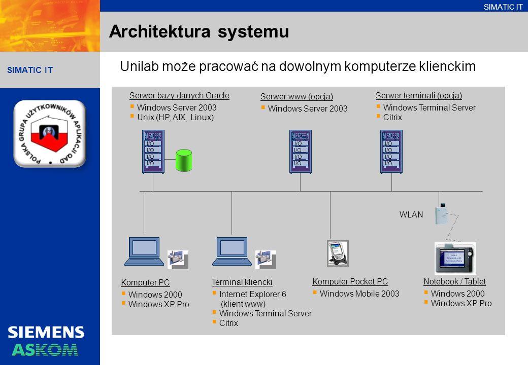 Architektura systemu Unilab może pracować na dowolnym komputerze klienckim. Terminal kliencki. Internet Explorer 6 (klient www)
