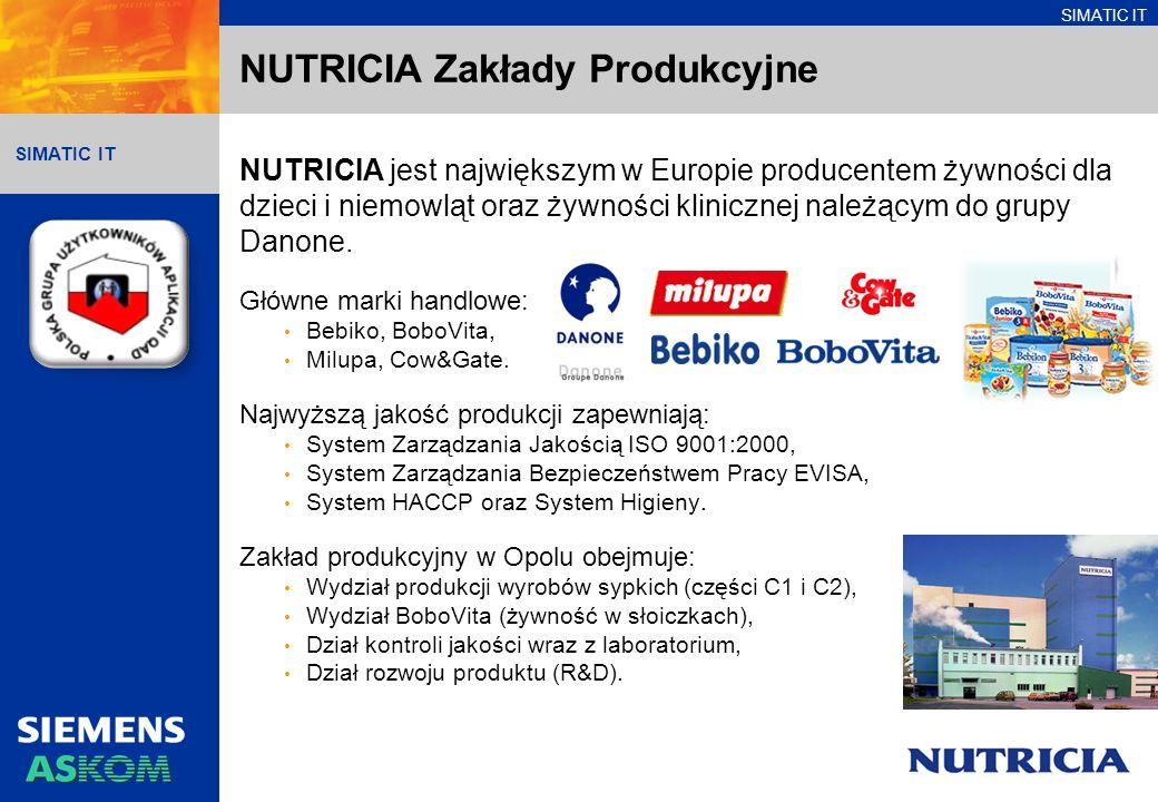 NUTRICIA Zakłady Produkcyjne
