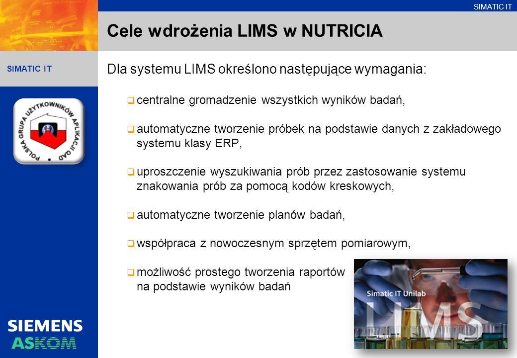 Cele wdrożenia LIMS w NUTRICIA
