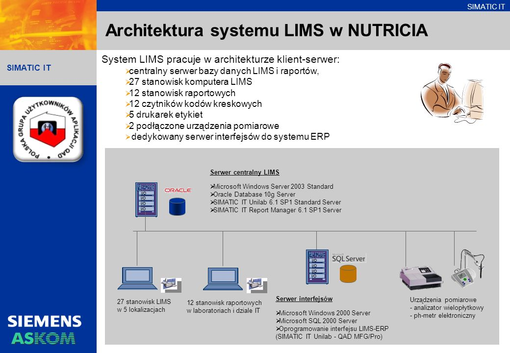Architektura systemu LIMS w NUTRICIA