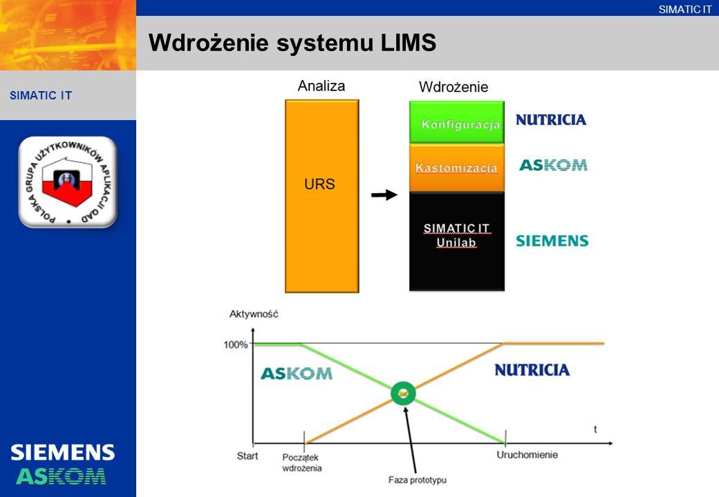 Wdrożenie systemu LIMS