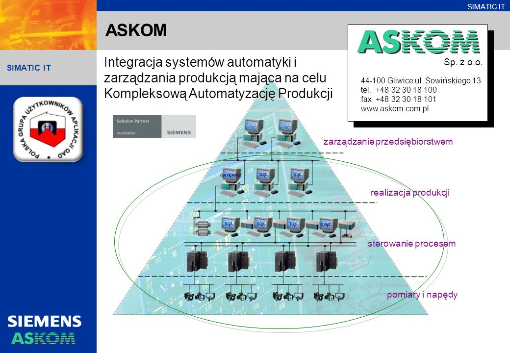 ASKOM Integracja systemów automatyki i zarządzania produkcją mająca na celu Kompleksową Automatyzację Produkcji.