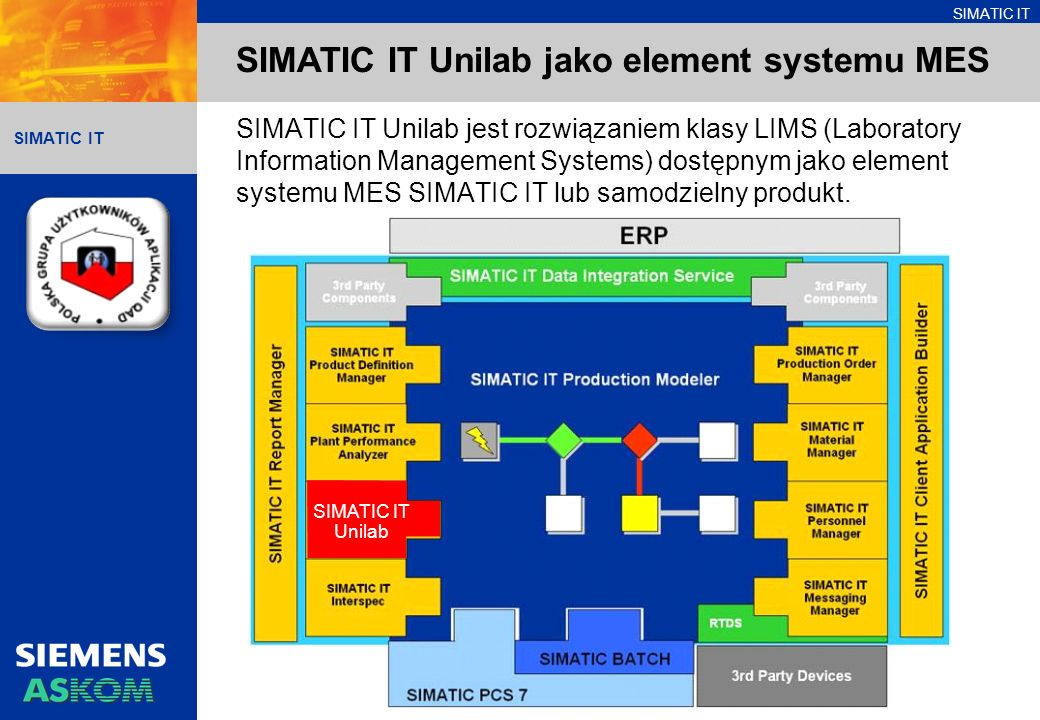 SIMATIC IT Unilab jako element systemu MES
