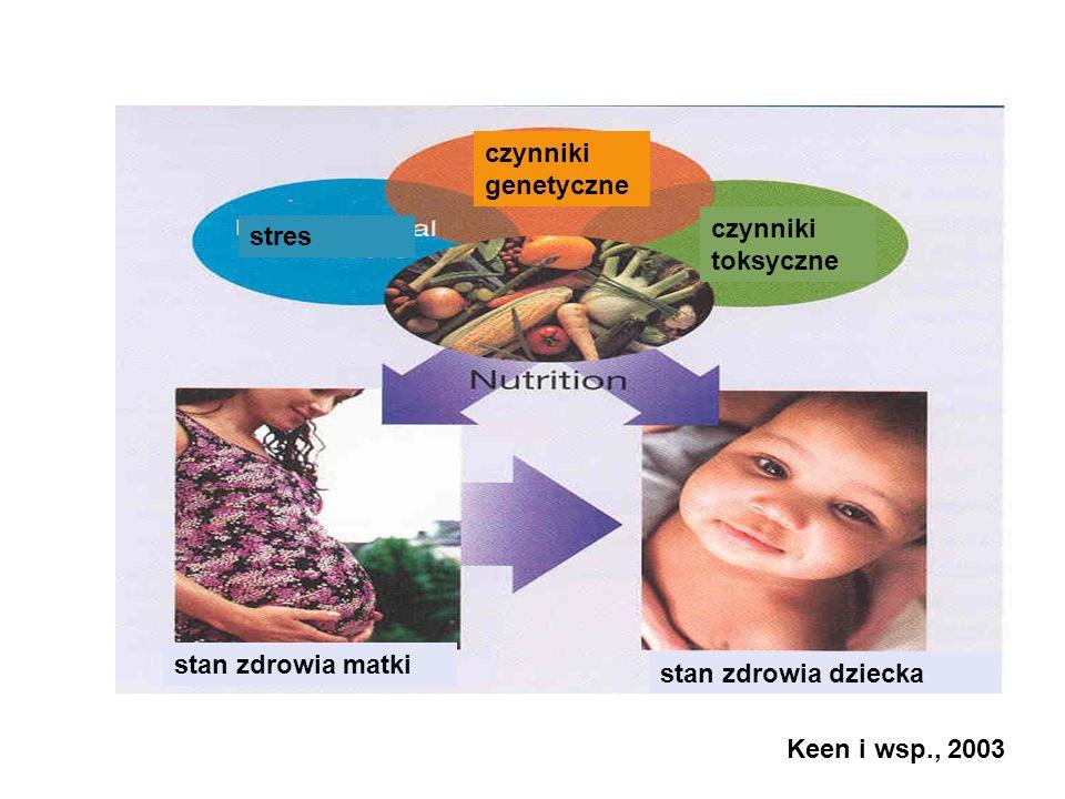 czynniki genetyczne czynniki toksyczne. stres. stan zdrowia matki.