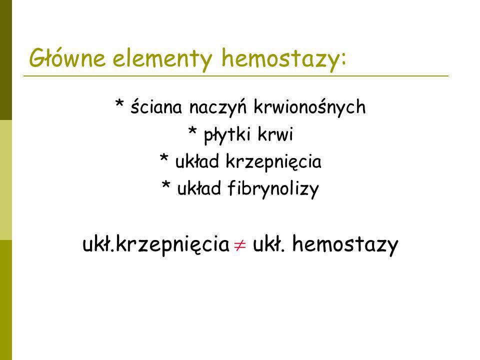 Główne elementy hemostazy: