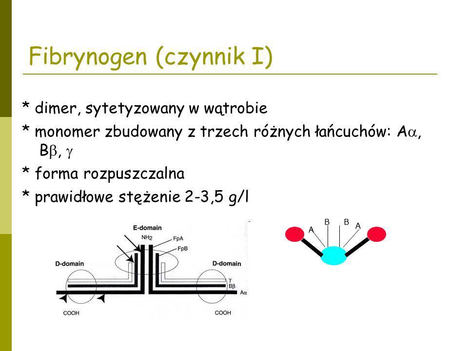 Fibrynogen (czynnik I)