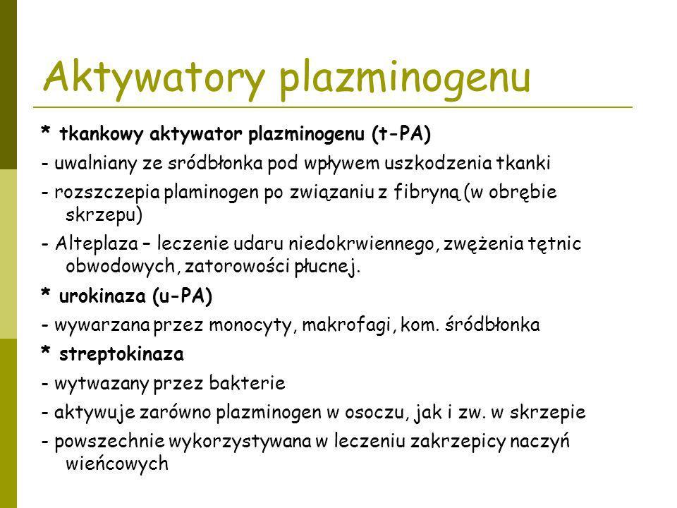 Aktywatory plazminogenu