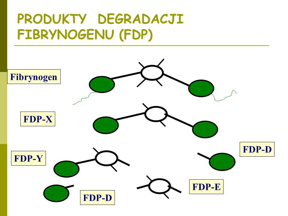 PRODUKTY DEGRADACJI FIBRYNOGENU (FDP)