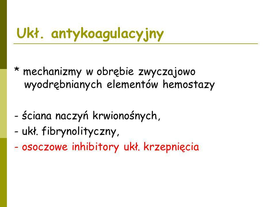 Ukł. antykoagulacyjny * mechanizmy w obrębie zwyczajowo wyodrębnianych elementów hemostazy. - ściana naczyń krwionośnych,