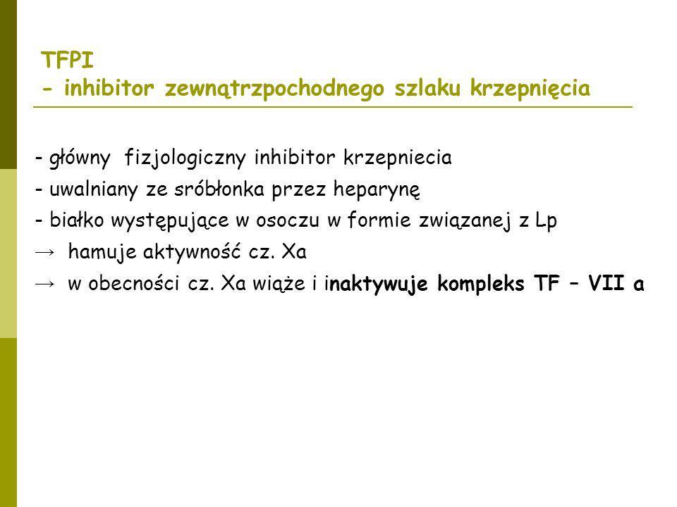 TFPI - inhibitor zewnątrzpochodnego szlaku krzepnięcia