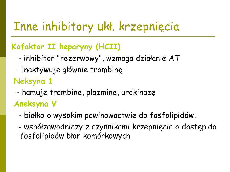 Inne inhibitory ukł. krzepnięcia