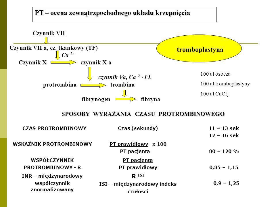 PT – ocena zewnątrzpochodnego układu krzepnięcia