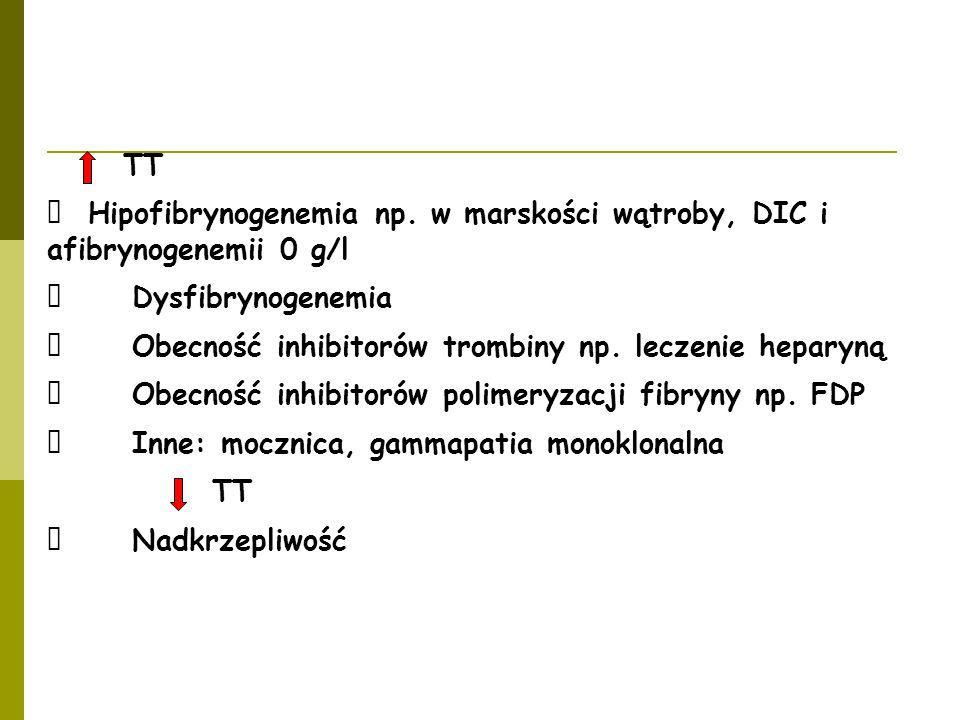 TT  Hipofibrynogenemia np. w marskości wątroby, DIC i afibrynogenemii 0 g/l.  Dysfibrynogenemia.