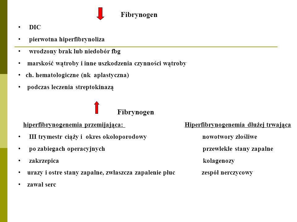 Fibrynogen DIC. pierwotna hiperfibrynoliza. wrodzony brak lub niedobór fbg. marskość wątroby i inne uszkodzenia czynności wątroby.