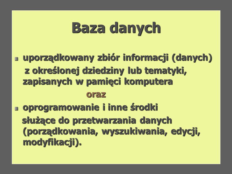 Baza danych uporządkowany zbiór informacji (danych)