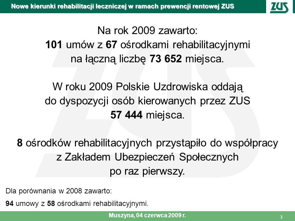Nowe kierunki rehabilitacji leczniczej w ramach prewencji rentowej ZUS