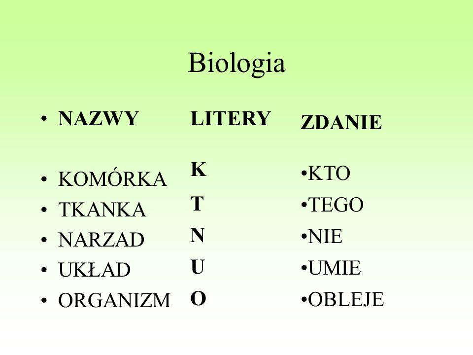 Biologia NAZWY KOMÓRKA TKANKA NARZAD UKŁAD ORGANIZM LITERY K T N U O