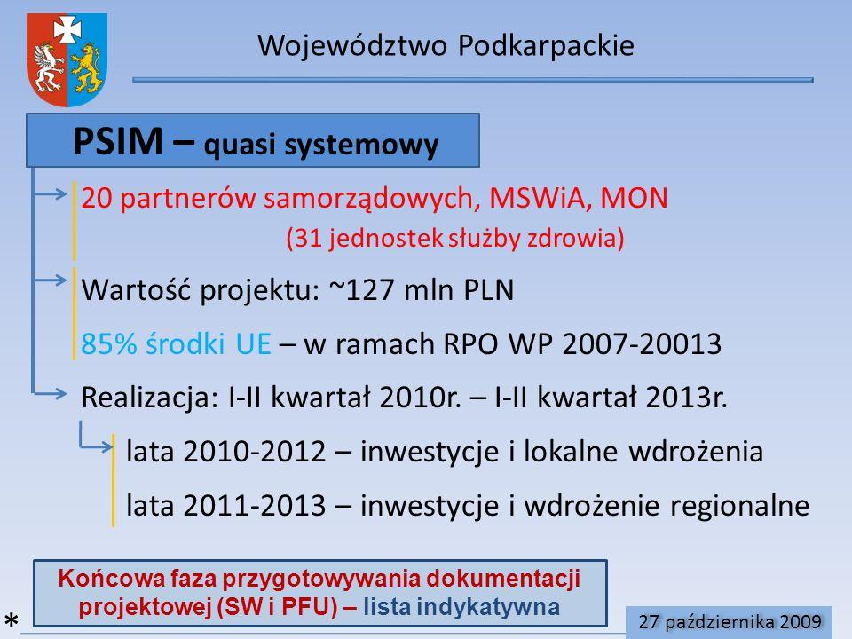 PSIM – quasi systemowy * Województwo Podkarpackie