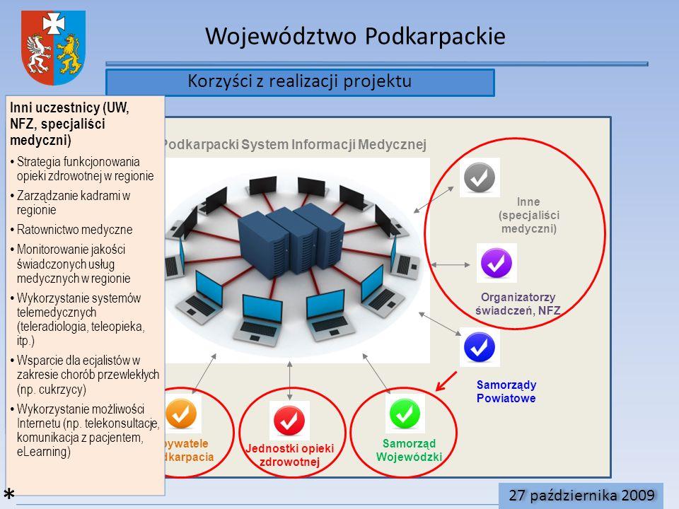* Województwo Podkarpackie Korzyści z realizacji projektu