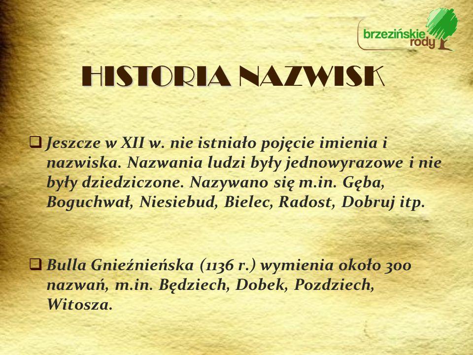 HISTORIA NAZWISK