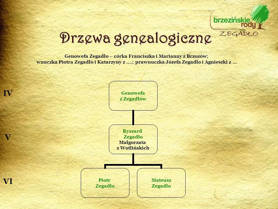 Genowefa Zegadło – córka Franciszka i Marianny z Brzozów;