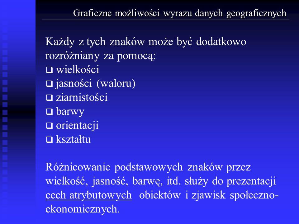 Każdy z tych znaków może być dodatkowo rozróżniany za pomocą: