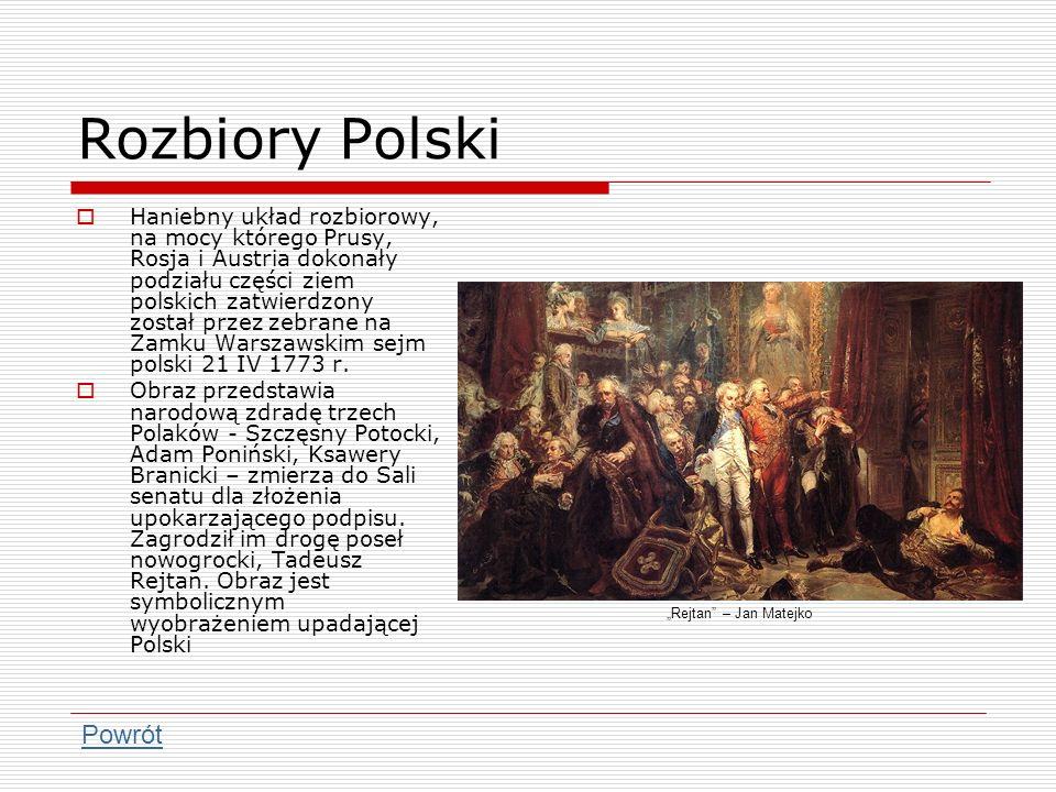 Rozbiory Polski Powrót