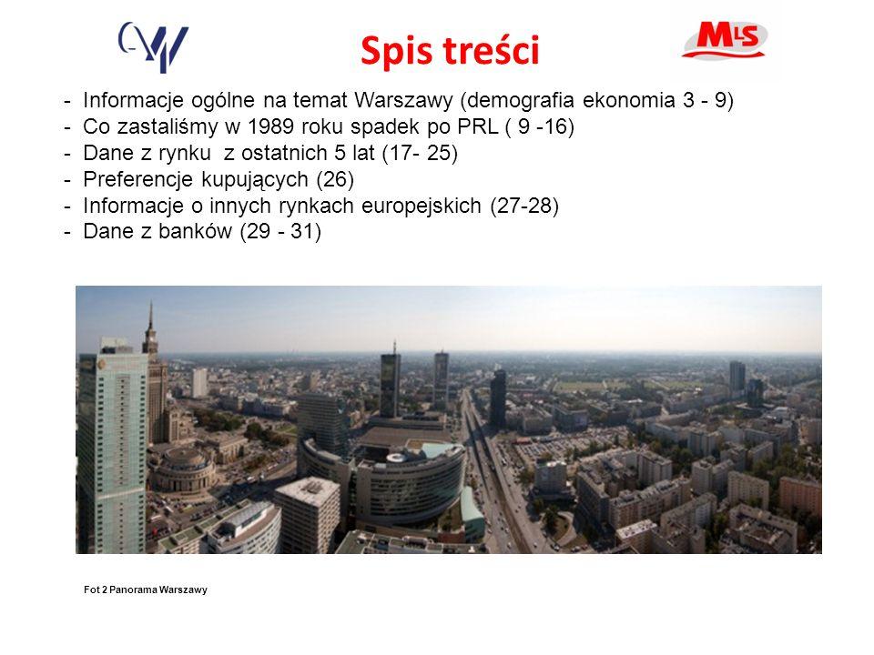 Spis treści - Informacje ogólne na temat Warszawy (demografia ekonomia 3 - 9) Co zastaliśmy w 1989 roku spadek po PRL ( 9 -16)