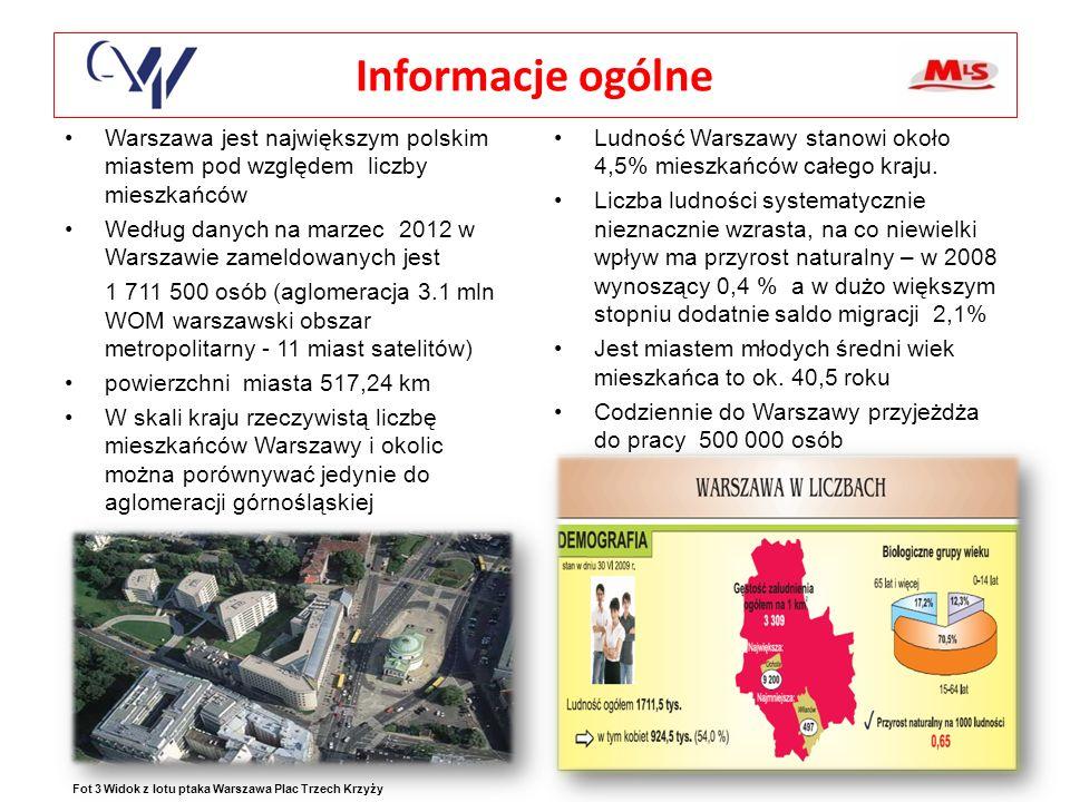 Informacje ogólne Warszawa jest największym polskim miastem pod względem liczby mieszkańców.