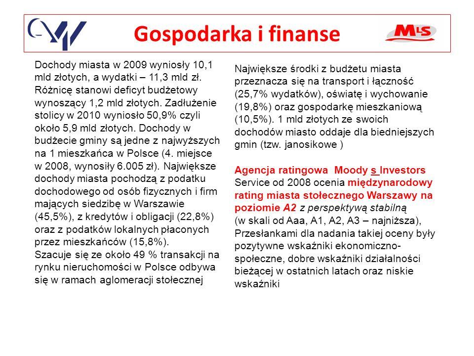 Gospodarka i finanse