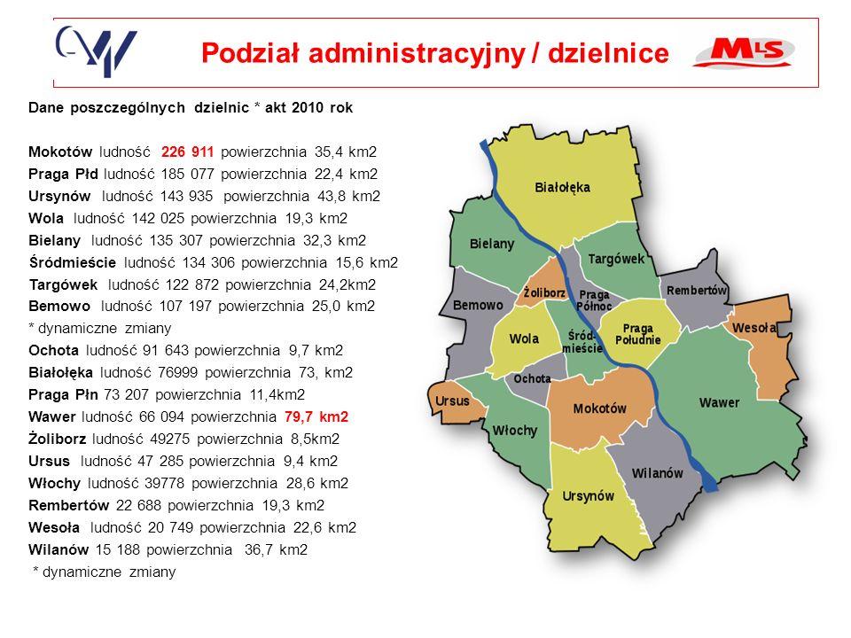 Podział administracyjny / dzielnice