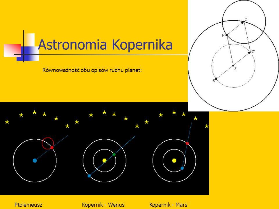 Astronomia Kopernika Równoważność obu opisów ruchu planet: Ptolemeusz