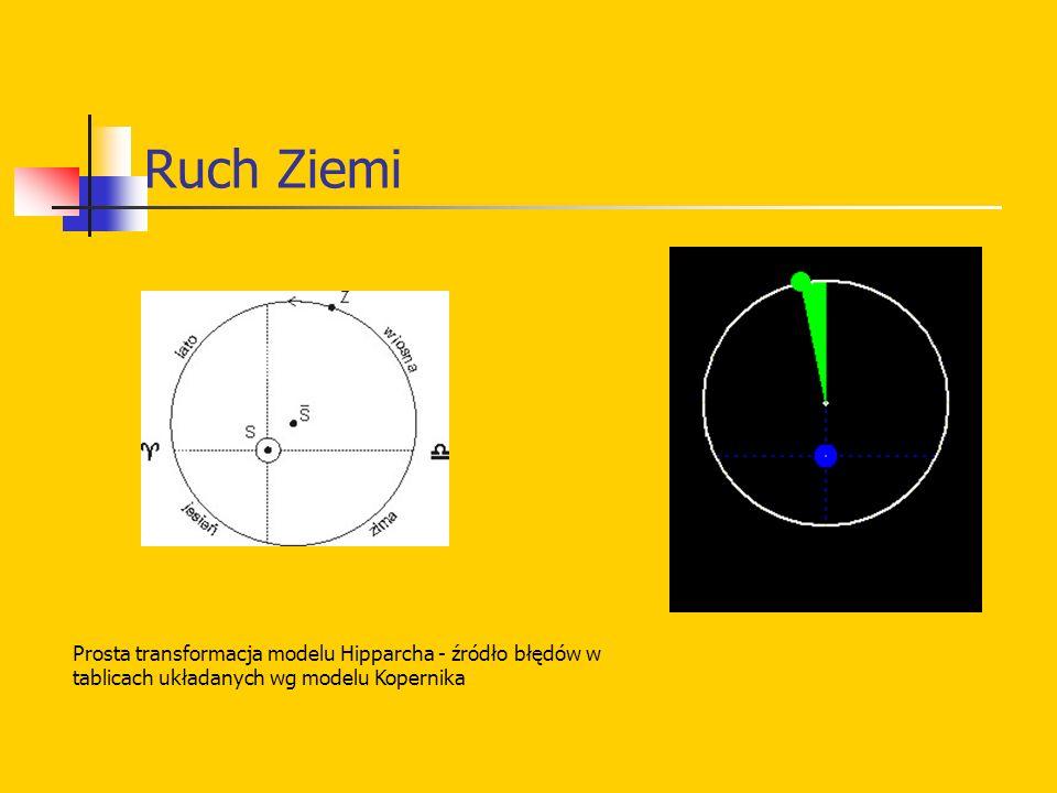 Ruch Ziemi Prosta transformacja modelu Hipparcha - źródło błędów w tablicach układanych wg modelu Kopernika.
