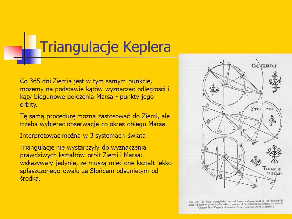 Triangulacje Keplera