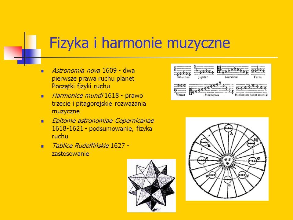 Fizyka i harmonie muzyczne