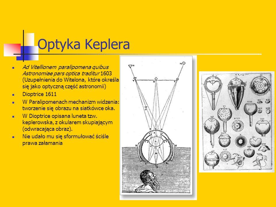 Optyka Keplera