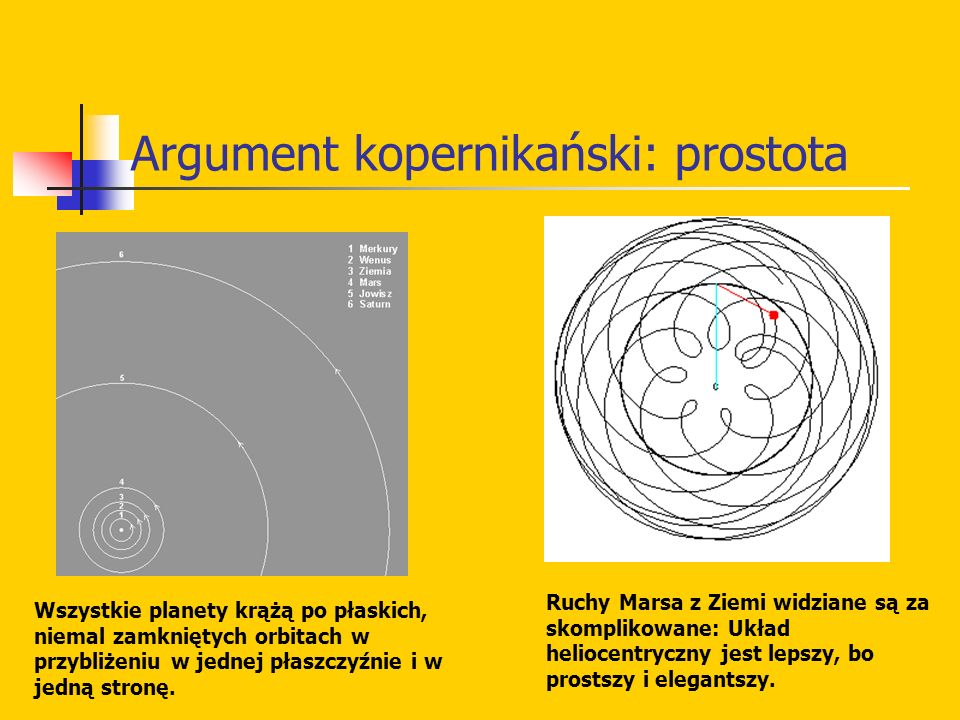 Argument kopernikański: prostota