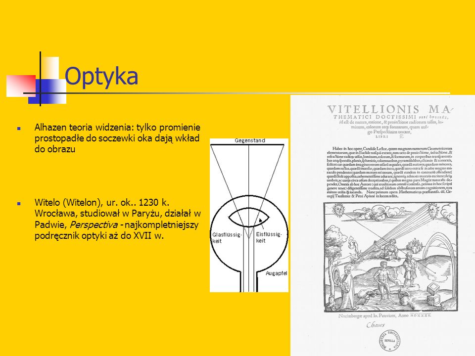 Optyka Alhazen teoria widzenia: tylko promienie prostopadłe do soczewki oka dają wkład do obrazu.