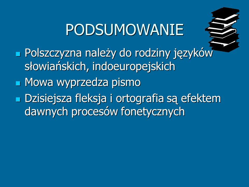 PODSUMOWANIE Polszczyzna należy do rodziny języków słowiańskich, indoeuropejskich. Mowa wyprzedza pismo.