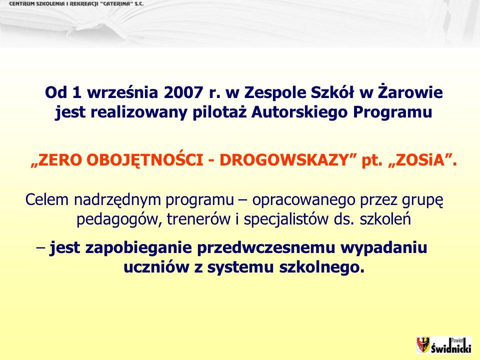 """""""ZERO OBOJĘTNOŚCI - DROGOWSKAZY pt. """"ZOSiA ."""