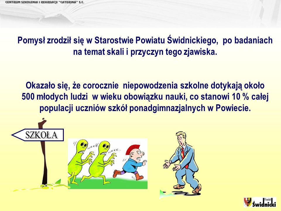 Pomysł zrodził się w Starostwie Powiatu Świdnickiego, po badaniach na temat skali i przyczyn tego zjawiska.