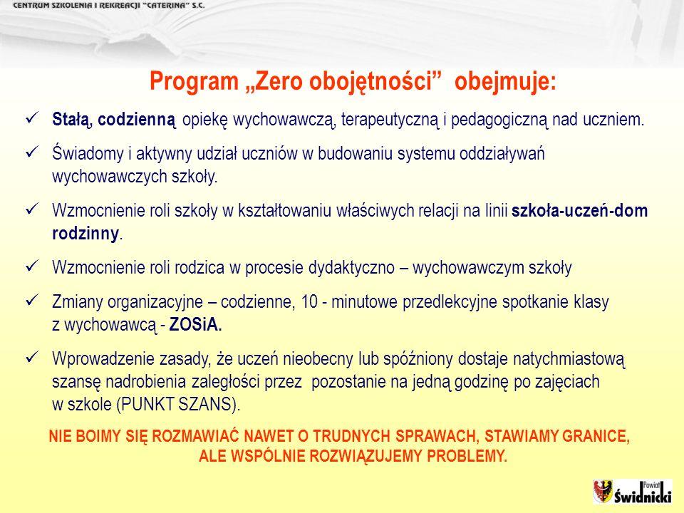 """Program """"Zero obojętności obejmuje:"""