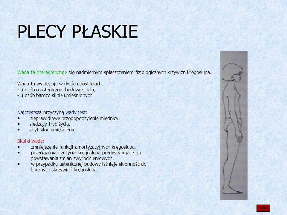 PLECY PŁASKIE Wada ta charakteryzuje się nadmiernym spłaszczeniem fizjologicznych krzywizn kręgosłupa.