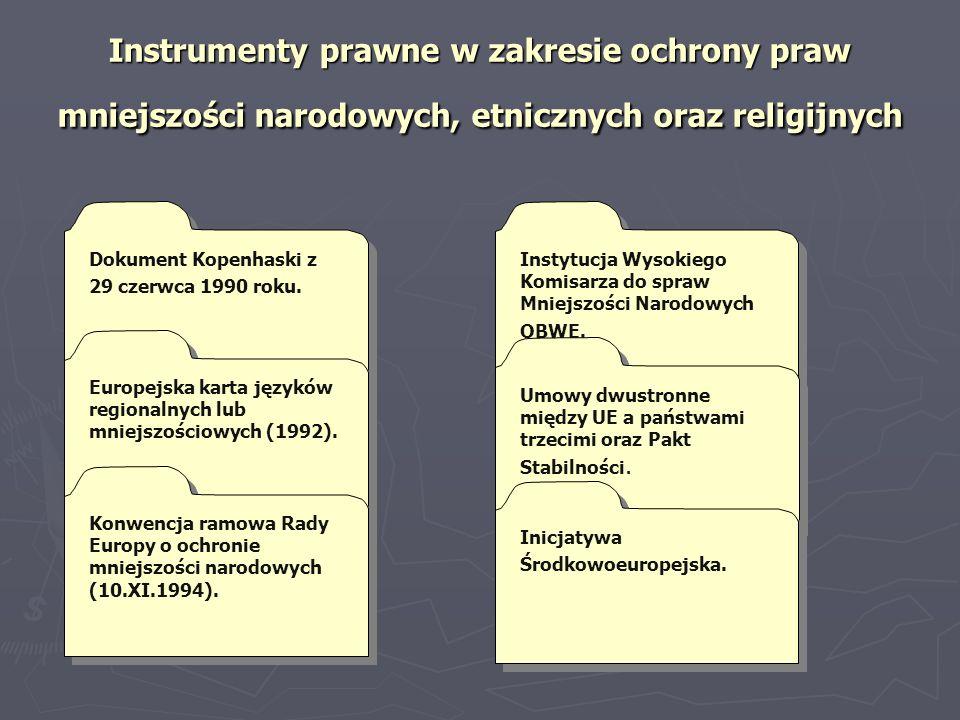 Instrumenty prawne w zakresie ochrony praw mniejszości narodowych, etnicznych oraz religijnych