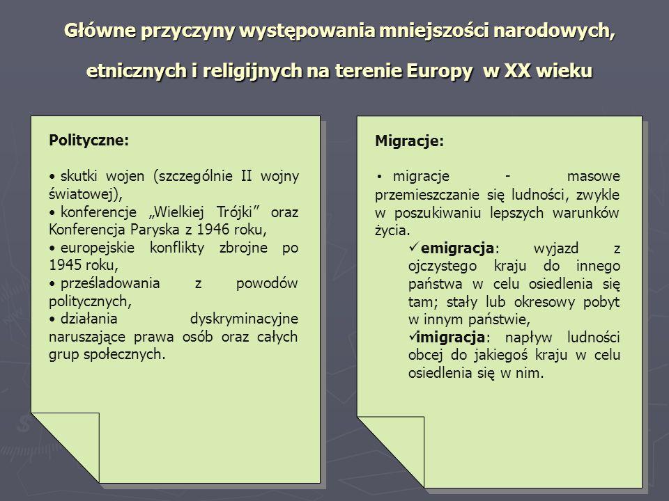 Główne przyczyny występowania mniejszości narodowych, etnicznych i religijnych na terenie Europy w XX wieku
