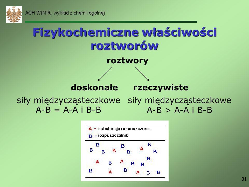 Fizykochemiczne właściwości roztworów