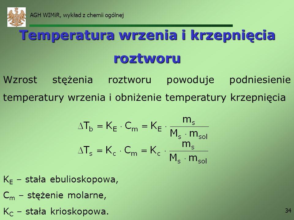 Temperatura wrzenia i krzepnięcia roztworu