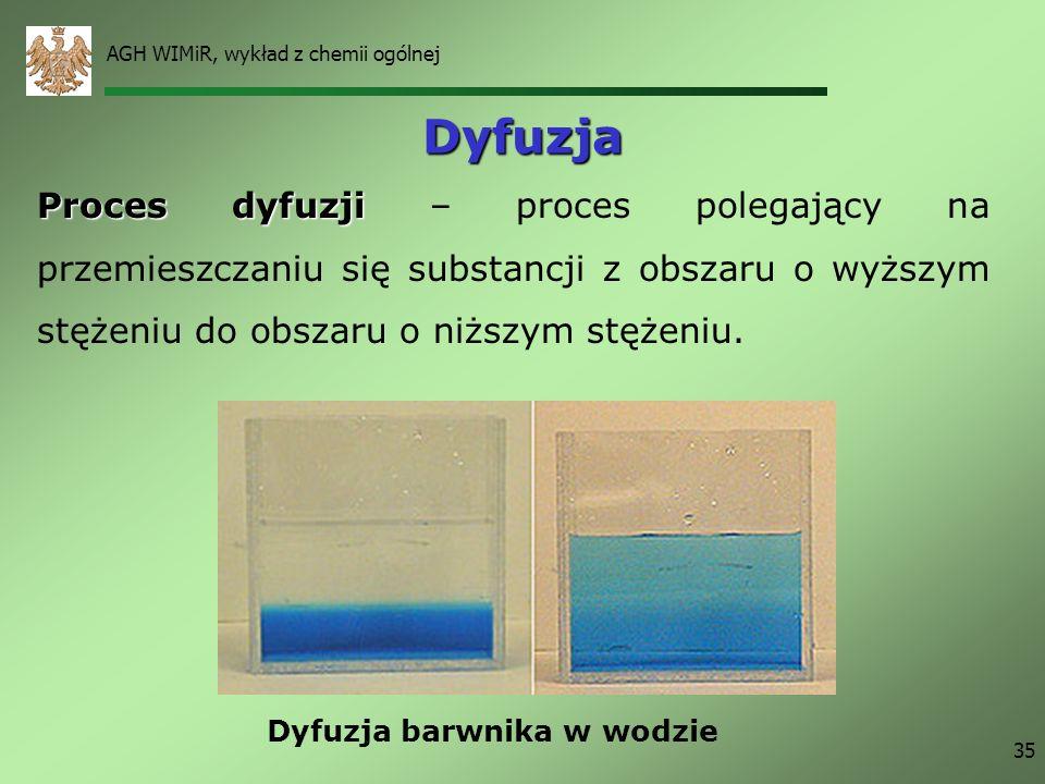 Dyfuzja barwnika w wodzie